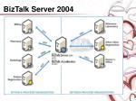 biztalk server 200418