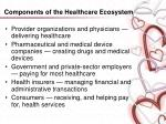 components of the healthcare ecosystem