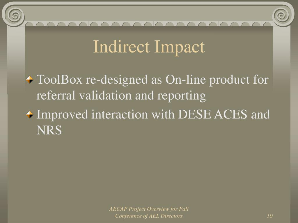 Indirect Impact