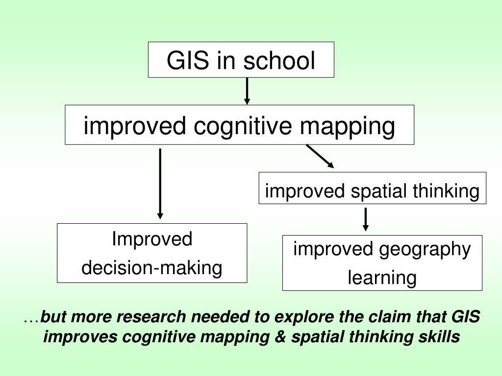 GIS in school