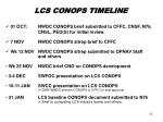 lcs conops timeline