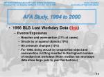 afa study 1994 to 200014