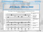 afa study 1994 to 200019