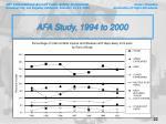 afa study 1994 to 200022