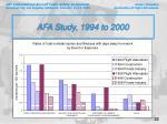 afa study 1994 to 200023