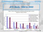 afa study 1994 to 200027