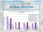 afa study 1994 to 200029