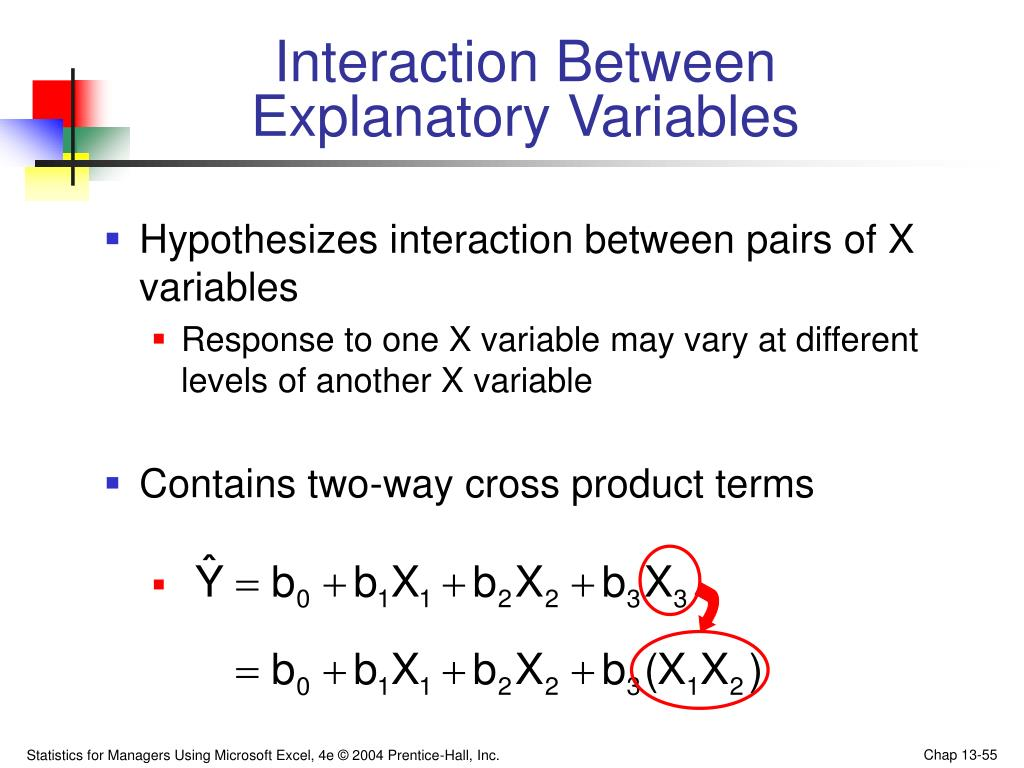 Interaction Between Explanatory Variables