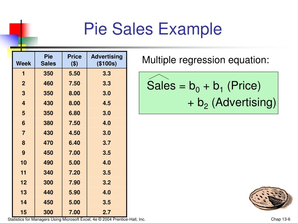 Pie Sales Example