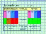 sonaadivorm tv lk 48