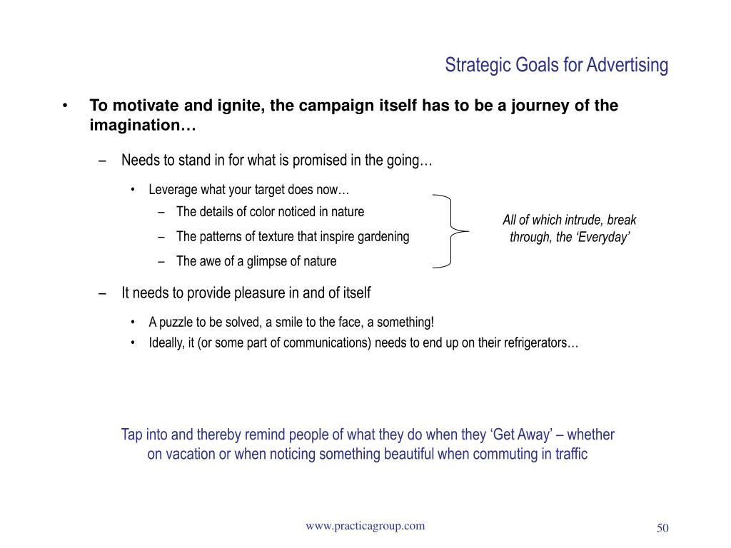 Strategic Goals for Advertising