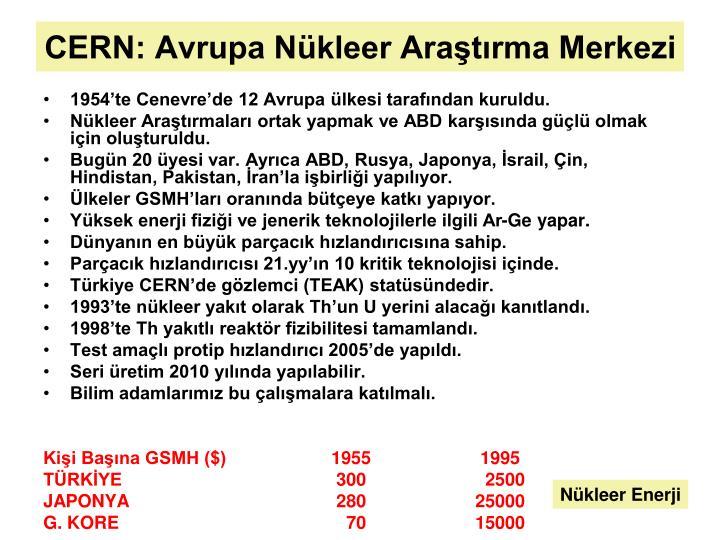 CERN: Avrupa Nükleer Araştırma Merkezi