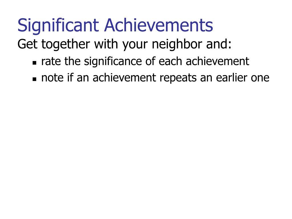 Significant Achievements