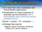 the concept of visualization