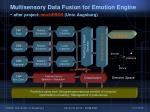 multisensory data fusion for emotion engine after project mucheros univ augsburg