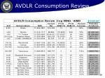 avdlr consumption review