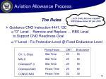 aviation allowance process