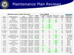 maintenance plan reviews