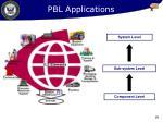 pbl applications