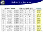 reliability reviews