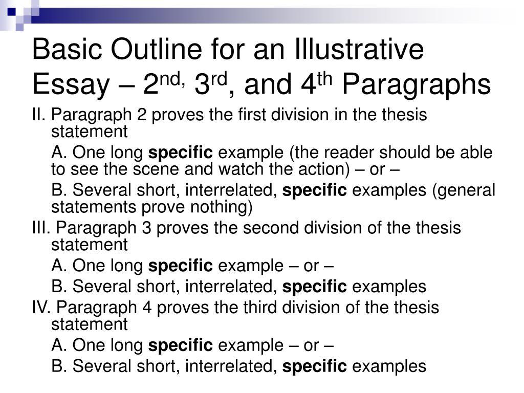 Advice for descriptive essay