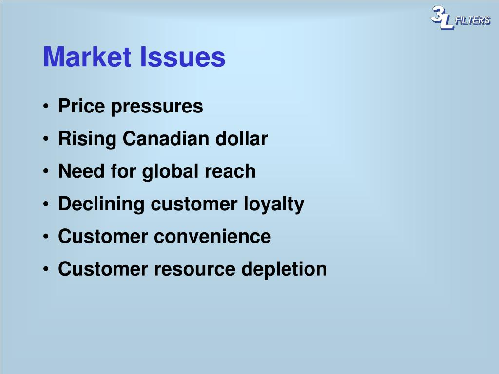 Market Issues