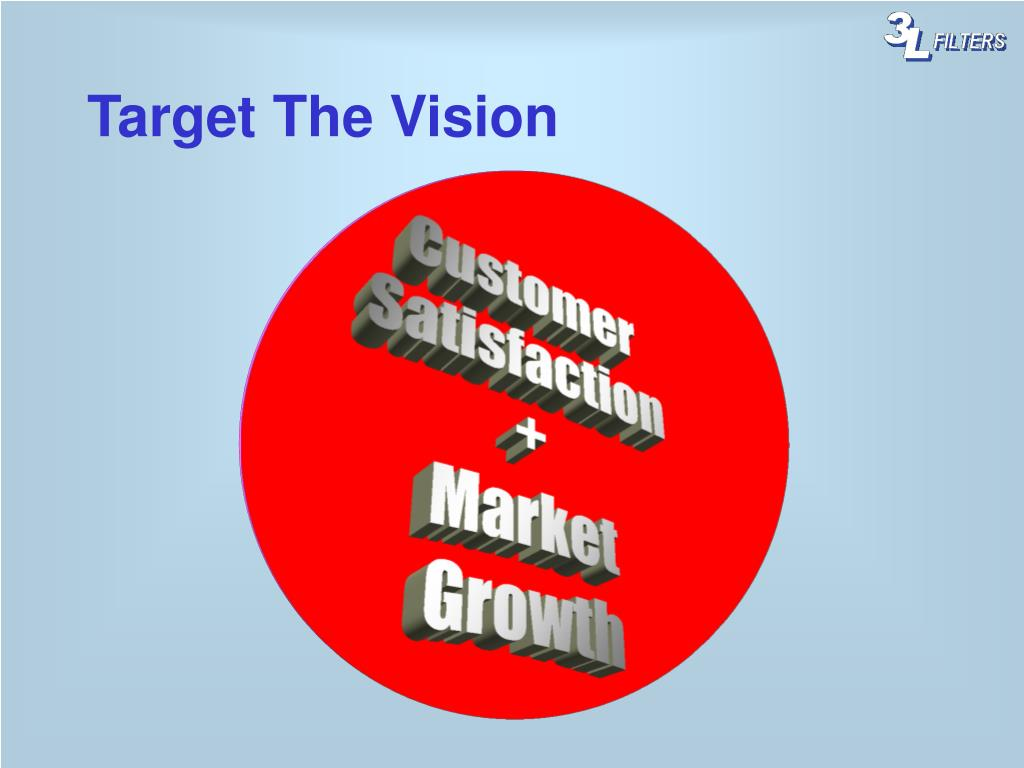 Customer Resource Depletion