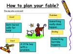 how to plan your fable6