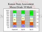 kansas state assessment maize grade 10 math