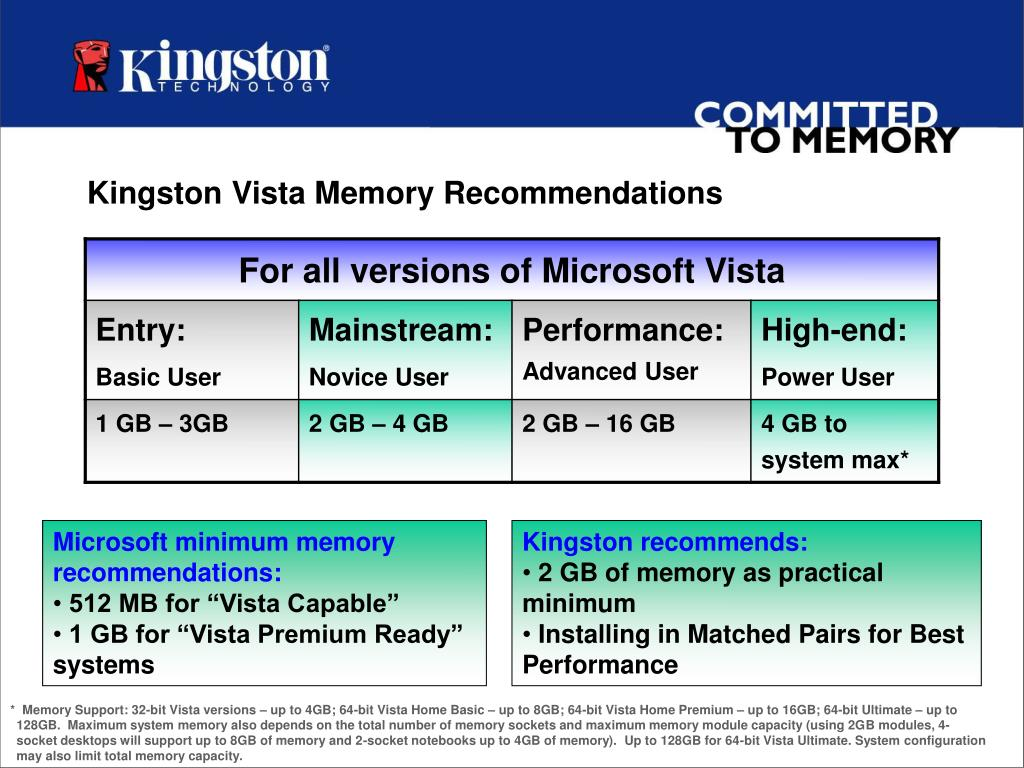 kingston vista memory recommendations l.