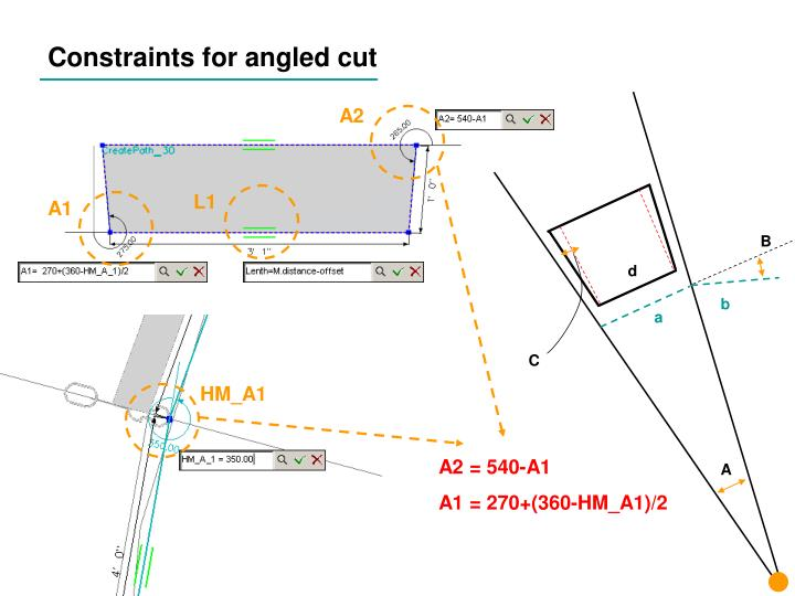Constraints for angled cut