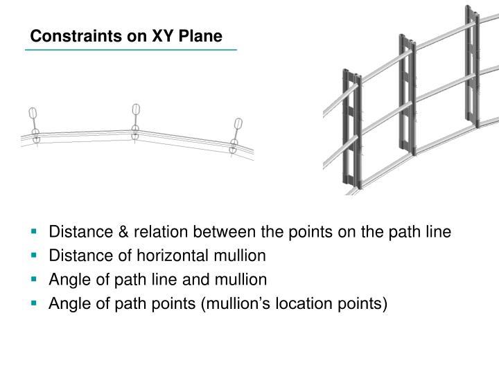 Constraints on XY Plane