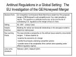 antitrust regulations in a global setting the eu investigation of the ge honeywell merger