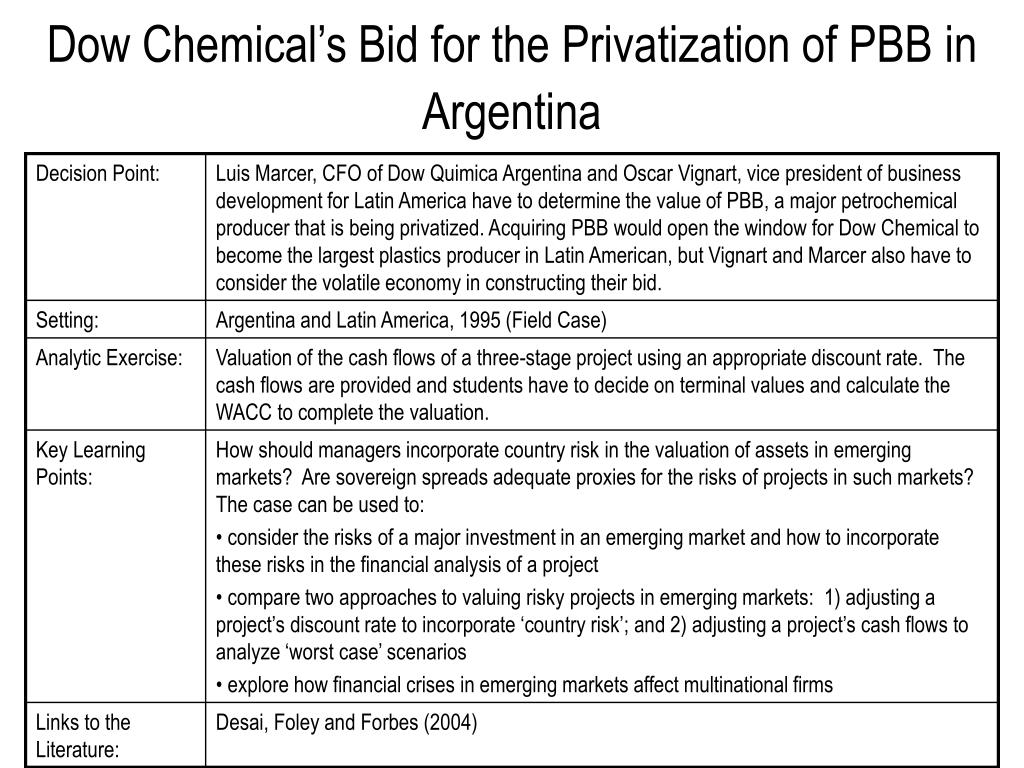 dow chemicals bid for pbb in argentina essay