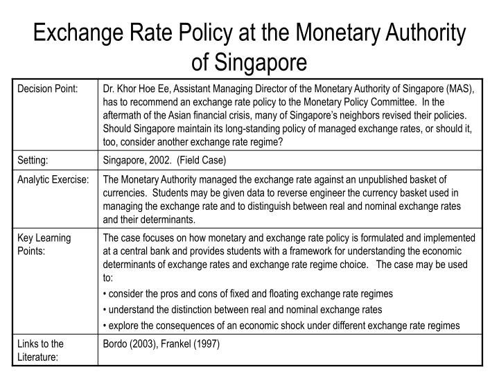 managed float exchange rate regime is followed by india economics essay Under the fixed exchange rate system  the system of fixed or pegged exchange rates, as followed by the international is in reality a system of managed.