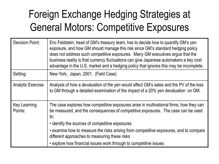 foreign exchange hedging strategy at general Foreign exchange hedging strategies at general motors amit kalra tiger bee anoop nair daniel mccarthy general motors canada plays an important role in the overall global operation that is gm while they operate strongly in their own specific market, they also act as a direct supplier to many other.