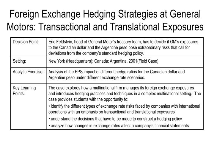 foreign exchange hedging strategies