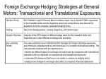 foreign exchange hedging strategies at general motors transactional and translational exposures