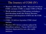 the journey of com iv