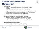 aeronautical information management