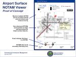 airport surface notam viewer proof of concept