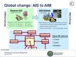 global change ais to aim