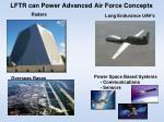 lftr can power advanced air force concepts