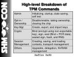 high level breakdown of tpm commands