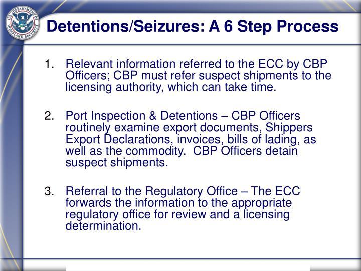 Detentions/Seizures: A 6 Step Process