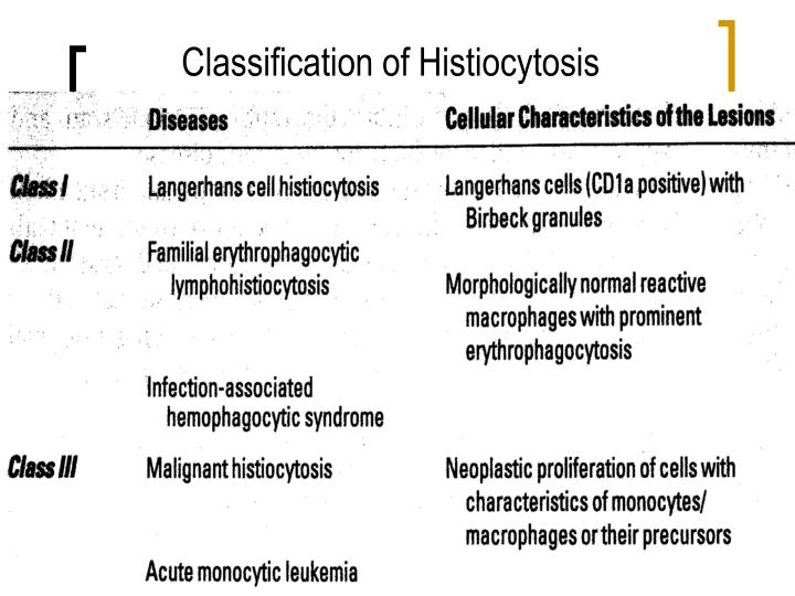 Classification of Histiocytosis