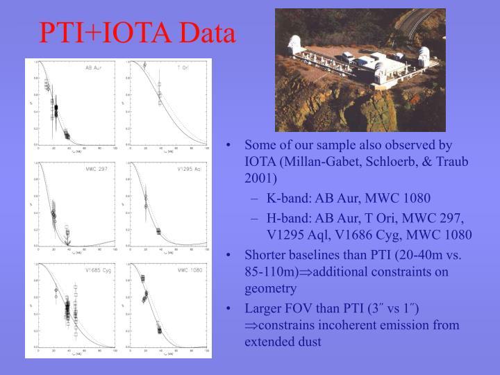 PTI+IOTA Data