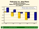 february vs july plans closing cash balances before gap closing and other actions in millions