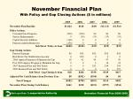 november financial plan with policy and gap closing actions in millions