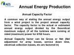 annual energy production